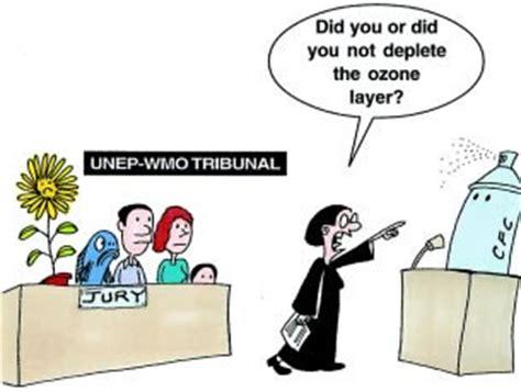 International Ozone Day Essay, Speech, Posters, Slogans